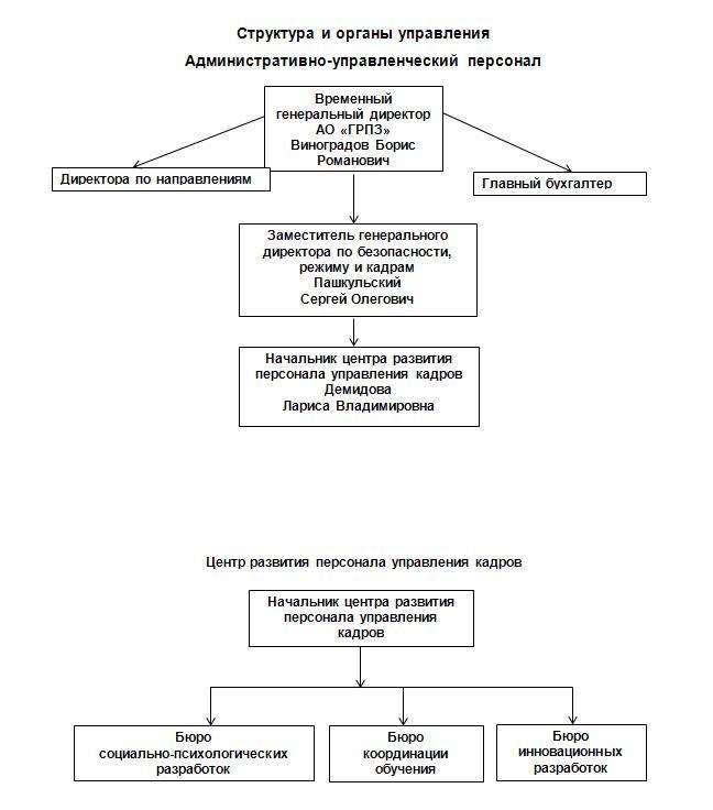 Структура-и-органы-управления_new